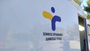 Δήμος Ελληνικού - Αργυρούπολης δωρεάν rapid test